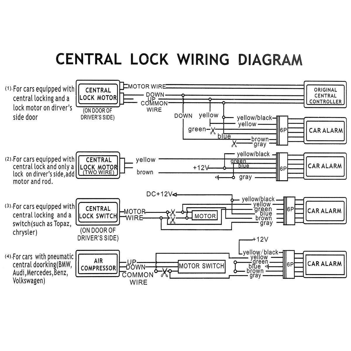 Terrific Volkswagen Alarm Wiring Diagram Basic Electronics Wiring Diagram Wiring Cloud Ratagdienstapotheekhoekschewaardnl